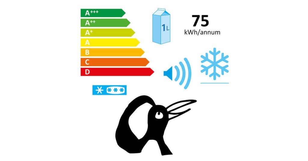 energielabels-illustratie